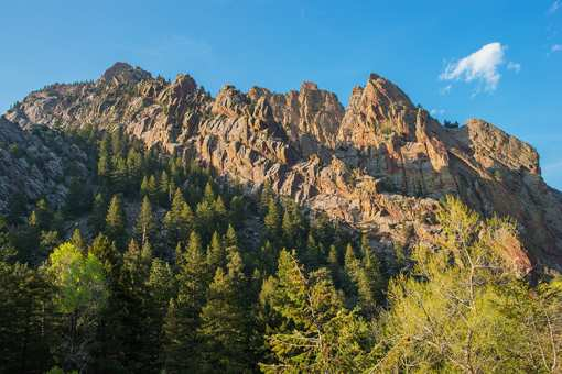 10 Best State Parks in Colorado