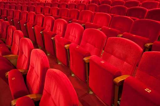 The 10 Best Historic Theaters in Kansas!