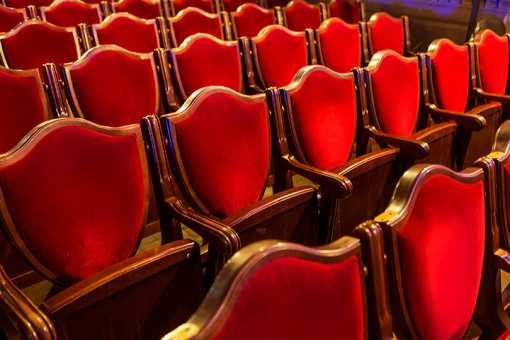 The 10 Best Historic Theaters in Pennsylvania!